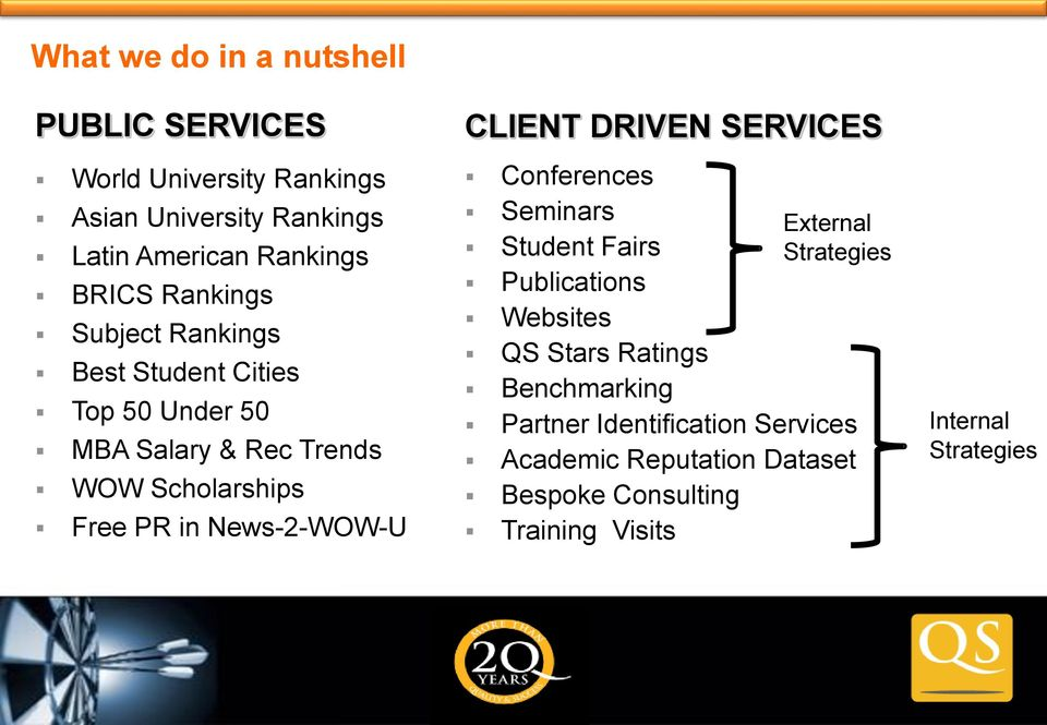 News-2-WOW-U CLIENT DRIVEN SERVICES Conferences Seminars Student Fairs Publications Websites QS Stars Ratings Benchmarking