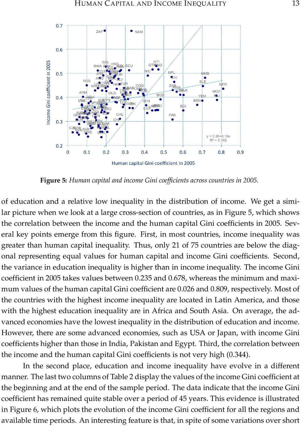 Several key points emerge from this figure. First, in most countries, income inequality was greater than human capital inequality.