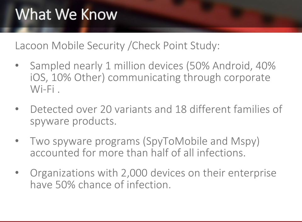 Detected over 20 variants and 18 different families of spyware products.