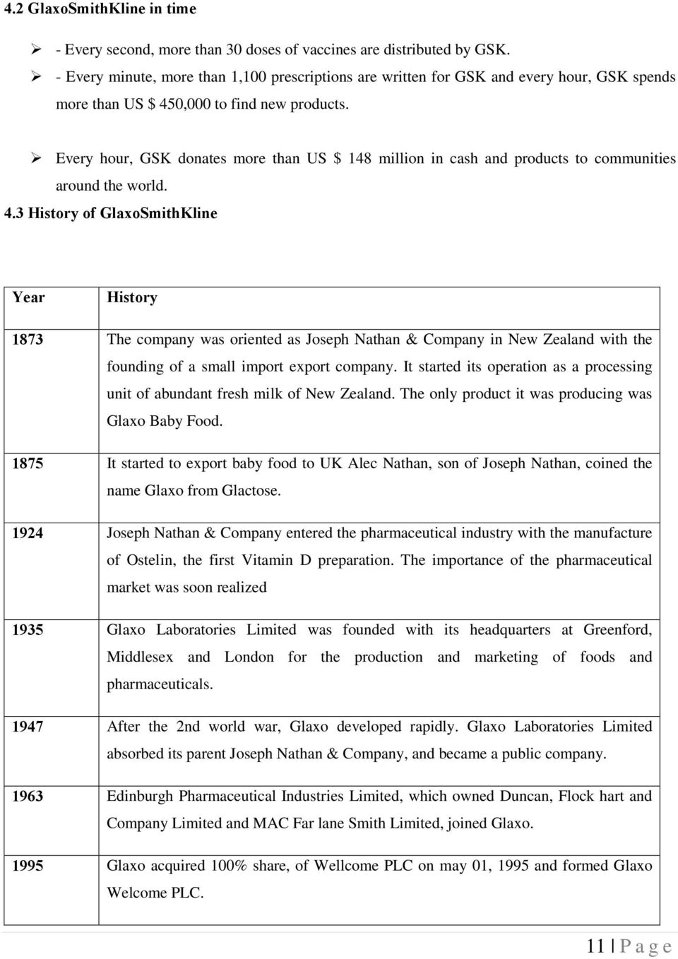 mission of glaxo smith Gsk m anagement  introduction and background vision and mission product line gsk management  after the merger of smith kline and french of.