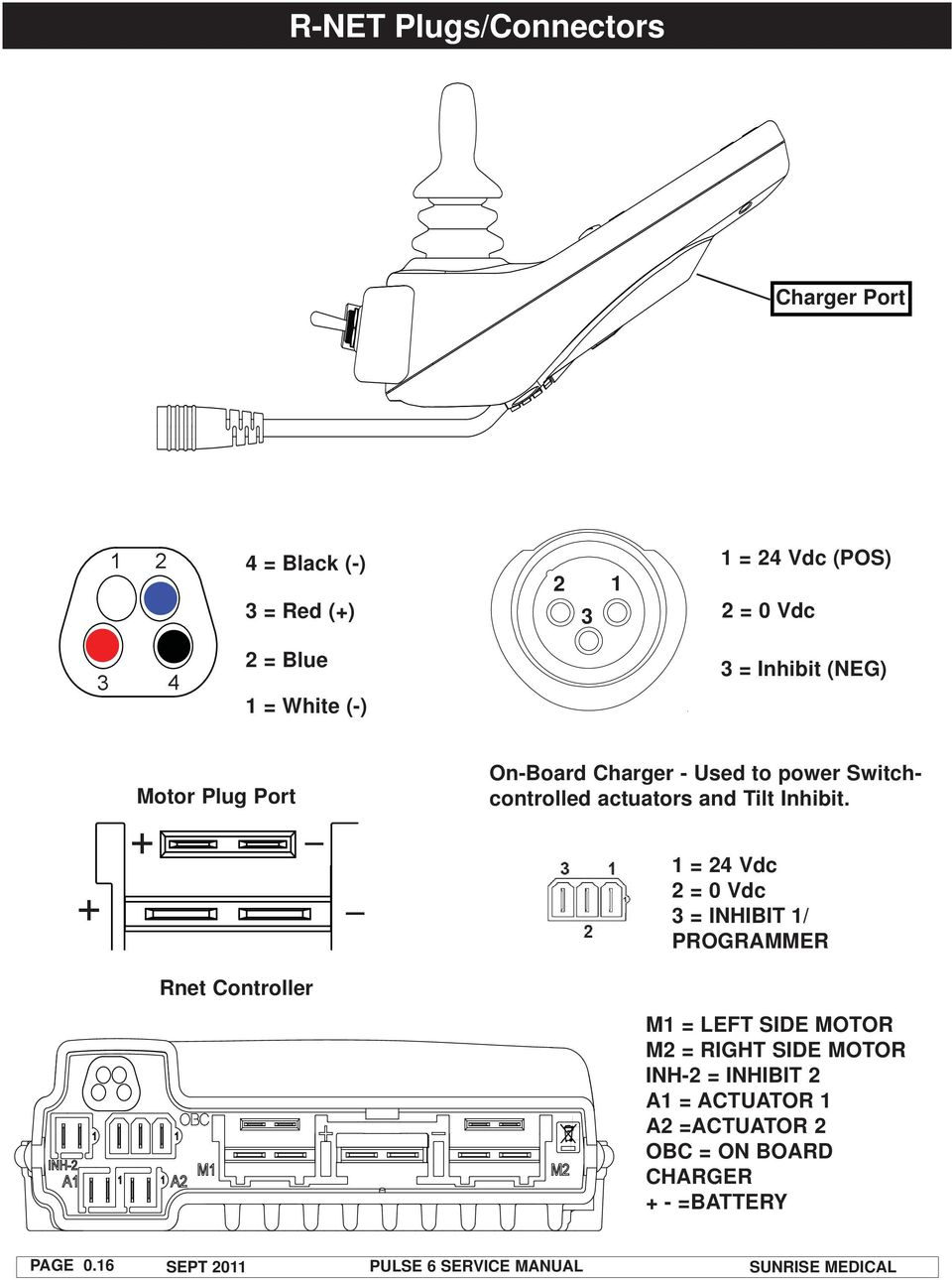 quickie pulse 6 service manual