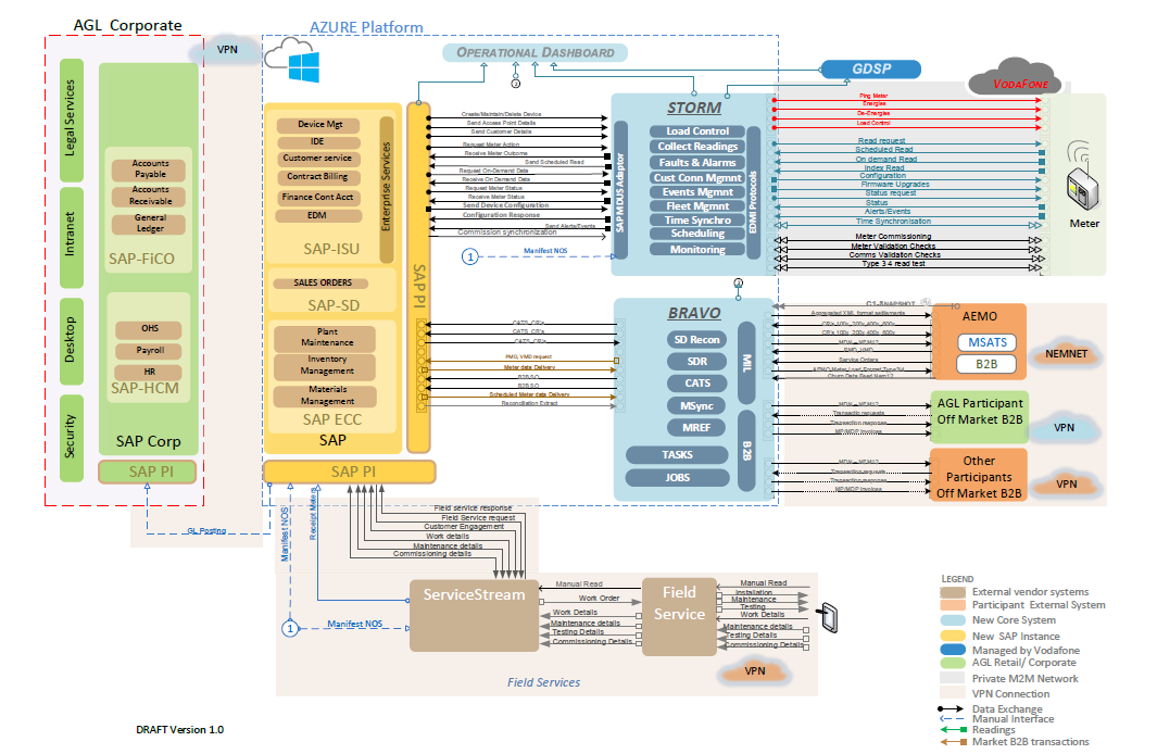 New: Two-tier architecture Customer example SAP HES 2015 SAP