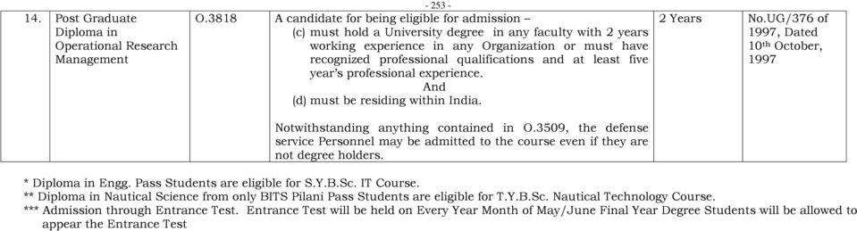 least five year s professional experience. And (d) must be residing within India. Notwithstanding anything contained in O.
