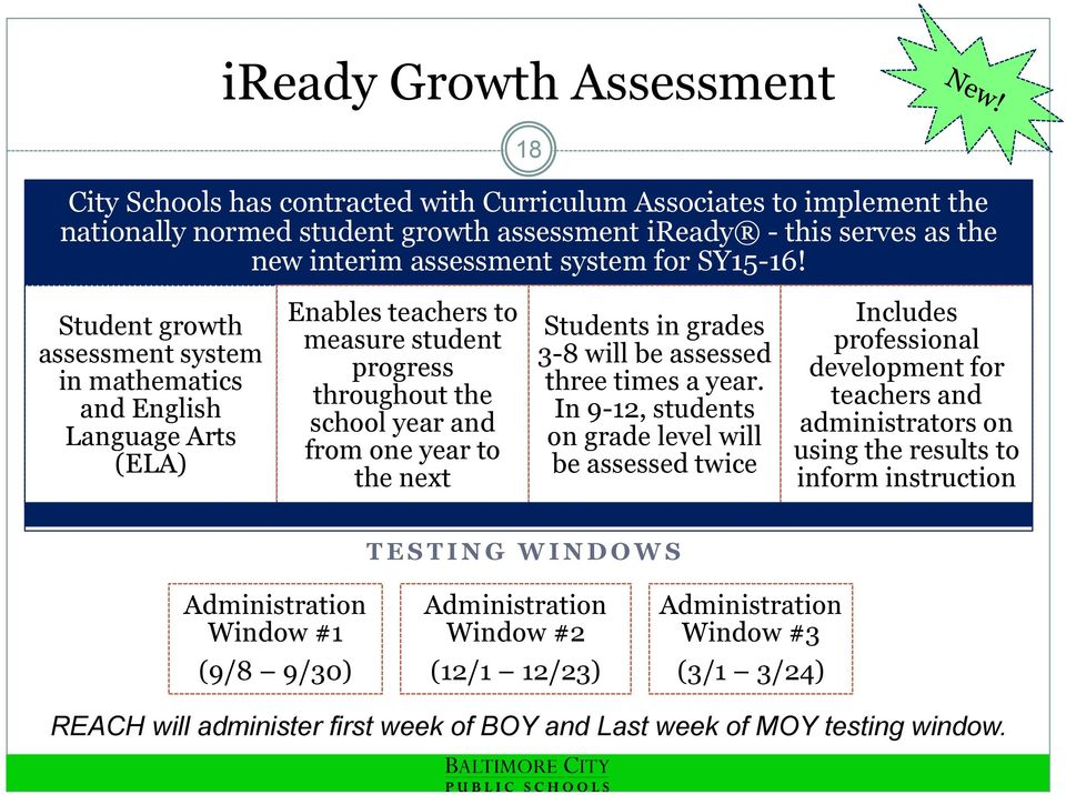 Student growth assessment system in mathematics and English Language Arts (ELA) Enables teachers to measure student progress throughout the school year and from one year to the next Students in