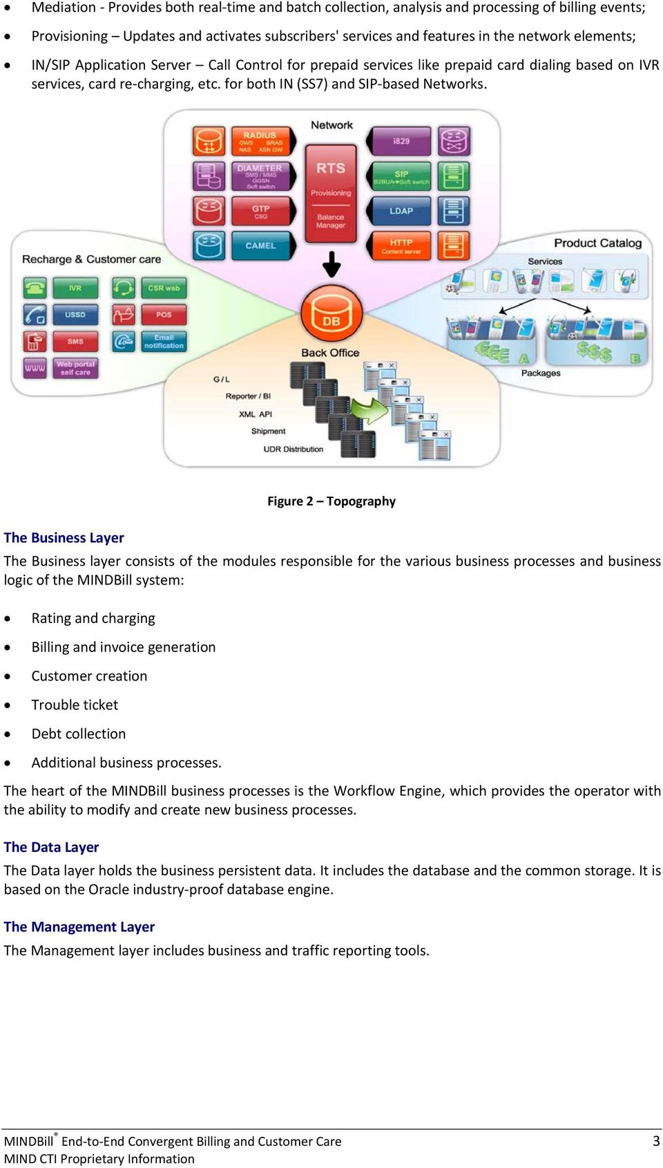The Business Layer Figure 2 Topography The Business layer consists of the modules responsible for the various business processes and business logic of the MINDBill system: Rating and charging Billing