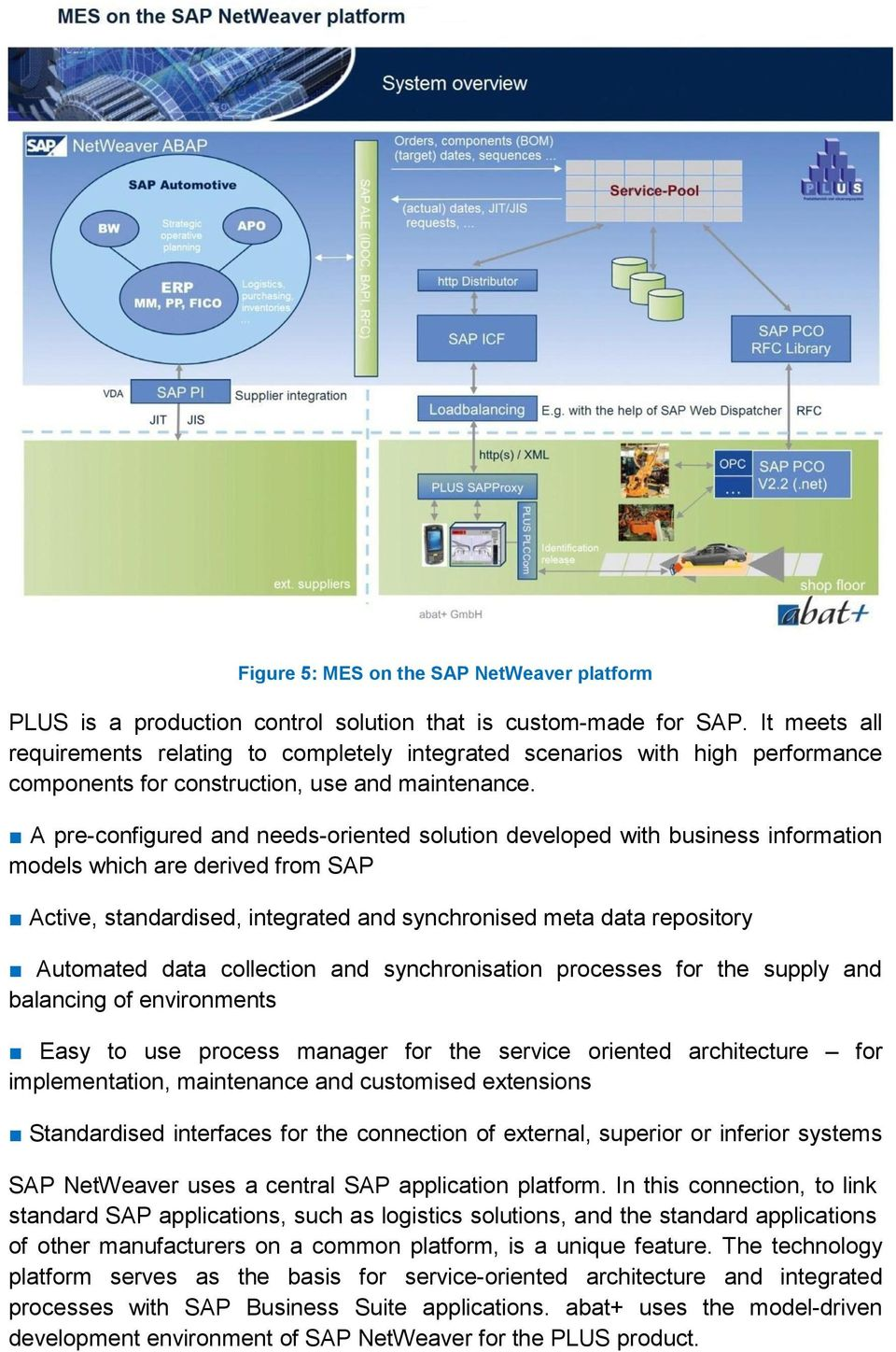 A pre-configured and needs-oriented solution developed with business information models which are derived from SAP Active, standardised, integrated and synchronised meta data repository Automated