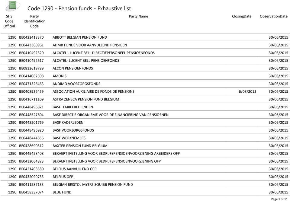 BE0408936459 ASSOCIATION AUXILIAIRE DE FONDS DE PENSIONS 6/08/2013 1290 BE0416711109 ASTRA ZENECA PENSION FUND BELGIUM 1290 BE0448496821 BASF TARIEFBEDIENDEN 1290 BE0448527604 BASF DIRECTIE ORGANISME