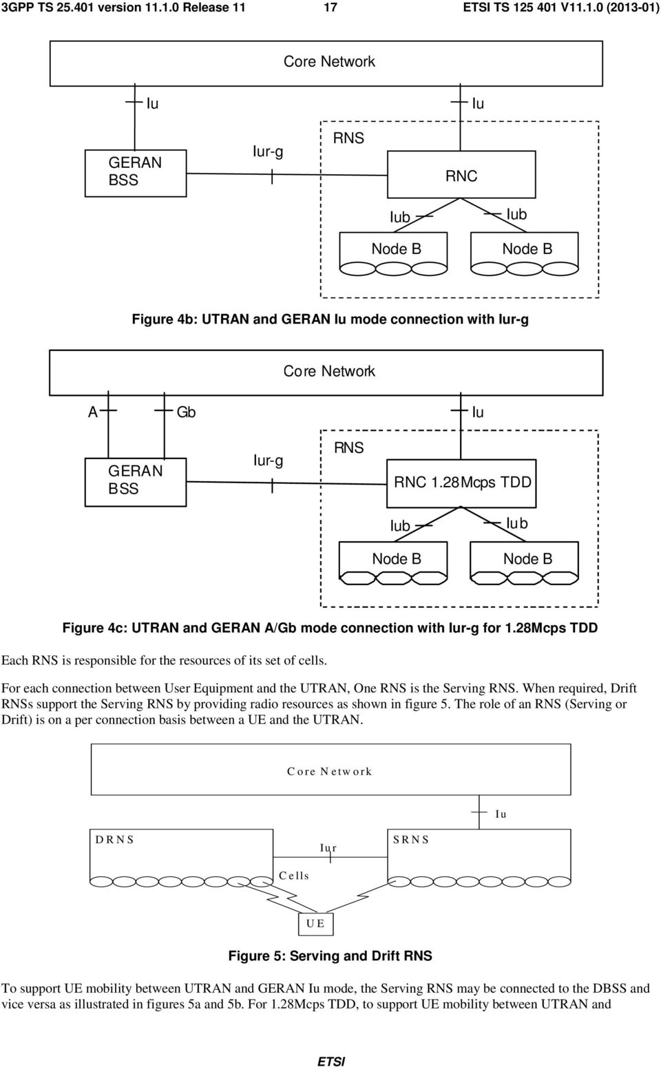 For each connection between User Equipment and the UTRAN, One RNS is the Serving RNS. When required, Drift RNSs support the Serving RNS by providing radio resources as shown in figure 5.