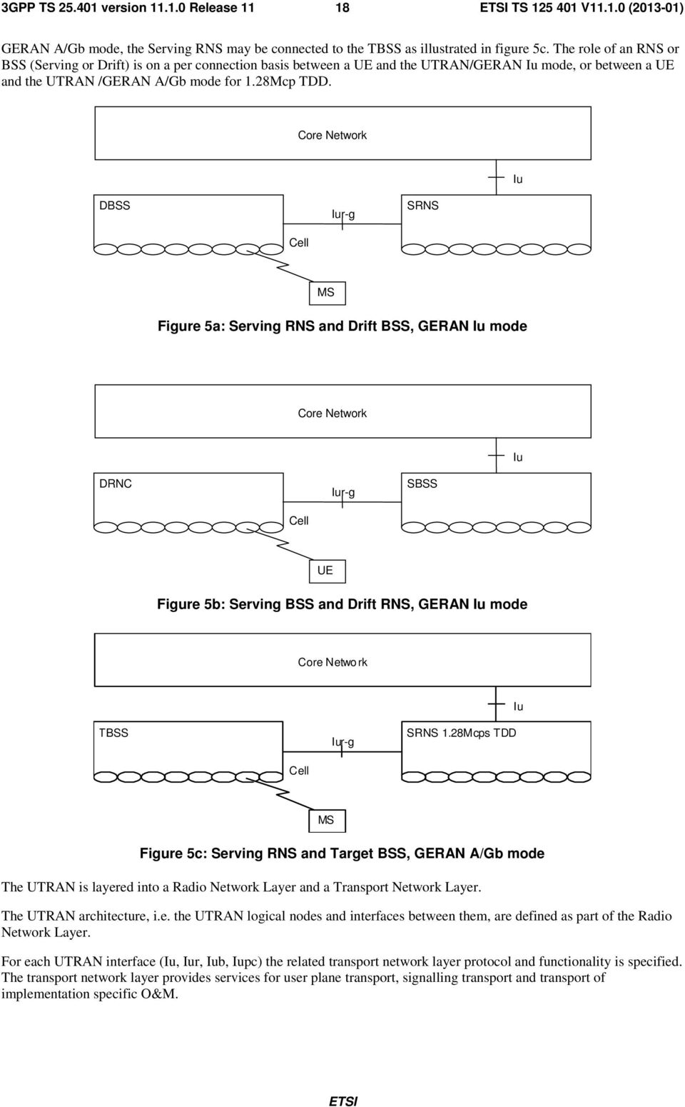 Core Network Iu DBSS Iur-g SRNS Cell MS Figure 5a: Serving RNS and Drift BSS, GERAN Iu mode Core Network Iu DRNC Iur-g SBSS Cell UE Figure 5b: Serving BSS and Drift RNS, GERAN Iu mode Core Netwo rk