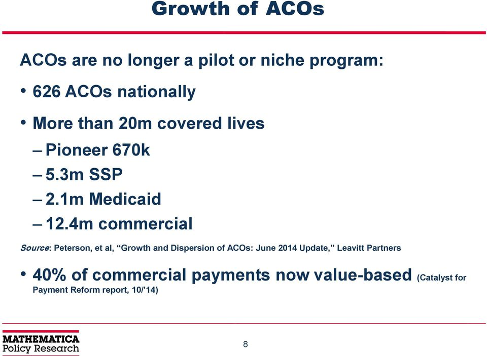 4m commercial Source: Peterson, et al, Growth and Dispersion of ACOs: June 2014
