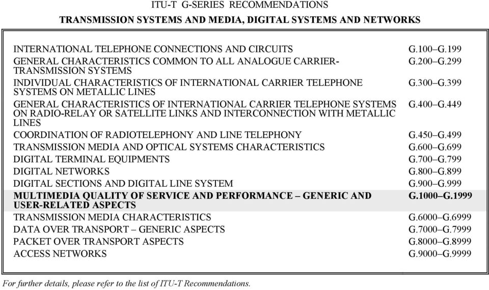 SATELLITE LINKS AND INTERCONNECTION WITH METALLIC LINES COORDINATION OF RADIOTELEPHONY AND LINE TELEPHONY TRANSMISSION MEDIA AND OPTICAL SYSTEMS CHARACTERISTICS DIGITAL TERMINAL EQUIPMENTS DIGITAL