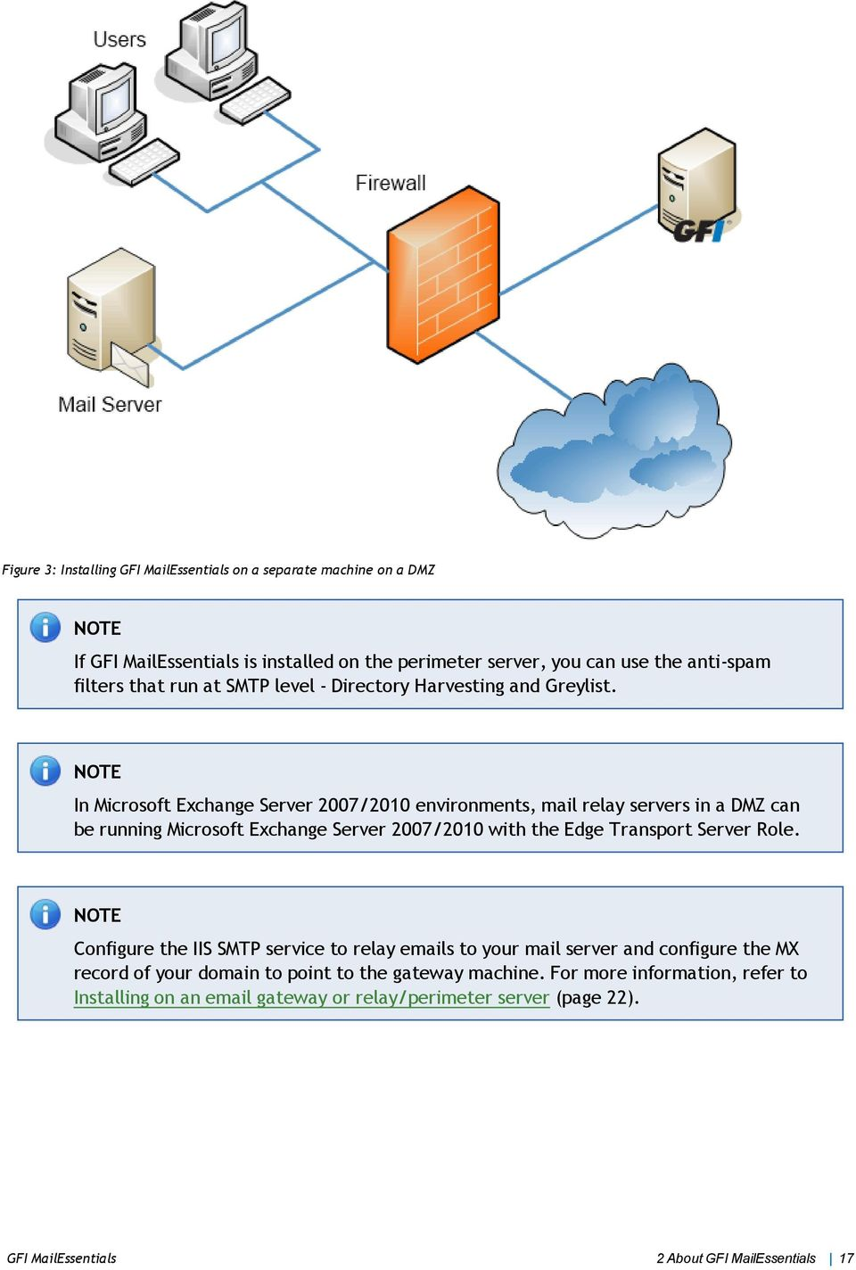 In Microsoft Exchange Server 2007/2010 environments, mail relay servers in a DMZ can be running Microsoft Exchange Server 2007/2010 with the Edge Transport Server Role.