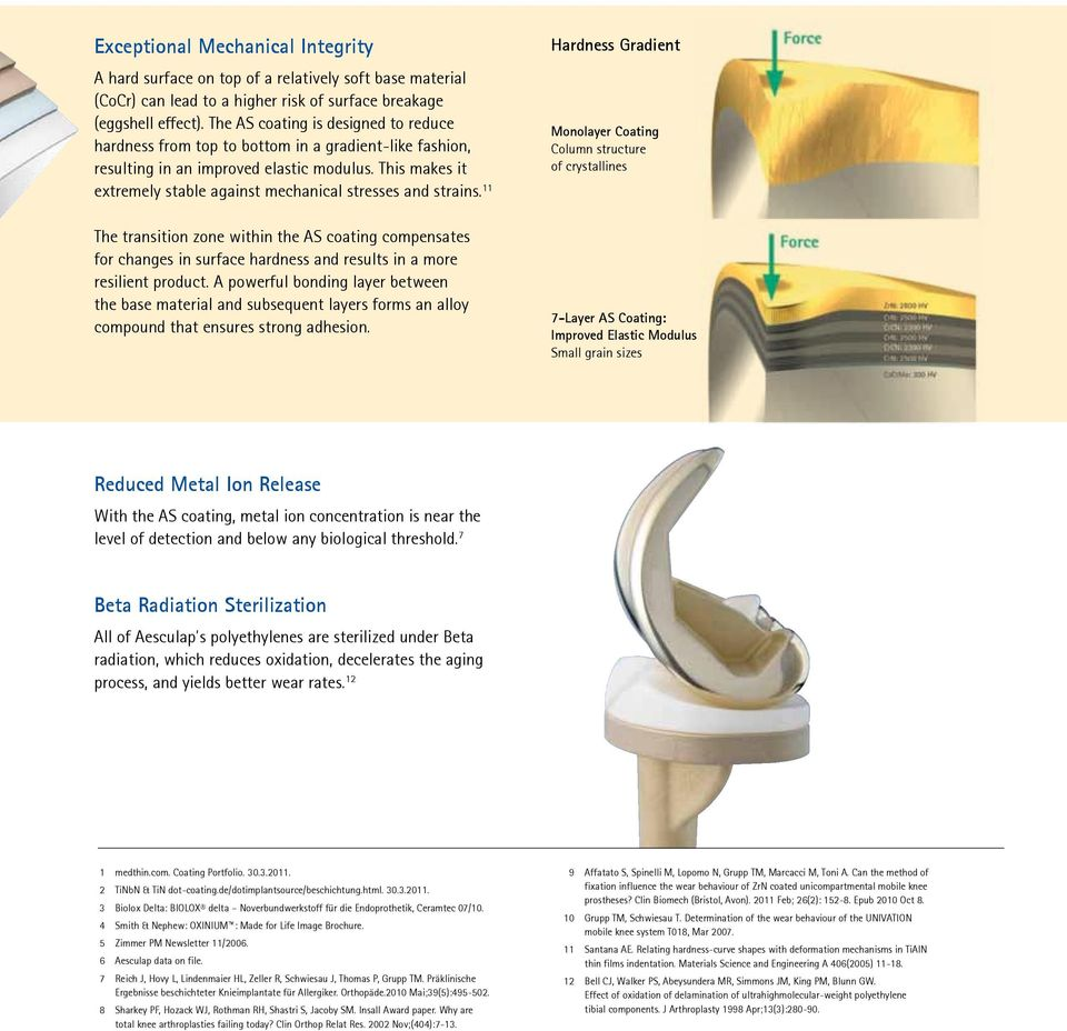 Vega System Ps Knee Replacement Technology Aesculap