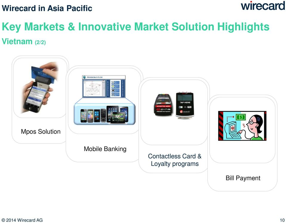 (2/2) Mpos Solution Mobile Banking Contactless