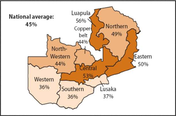 Distribution of stunting in Zambia The