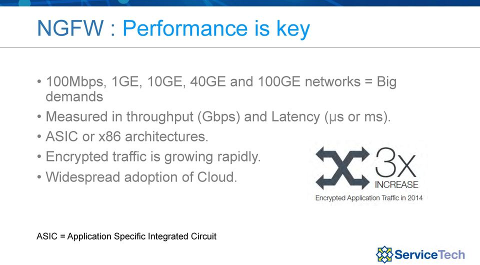ASIC or x86 architectures. Encrypted traffic is growing rapidly.