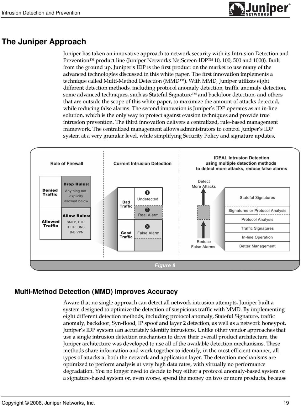 The first innovation implements a technique called Multi-Method Detection (MMD ).