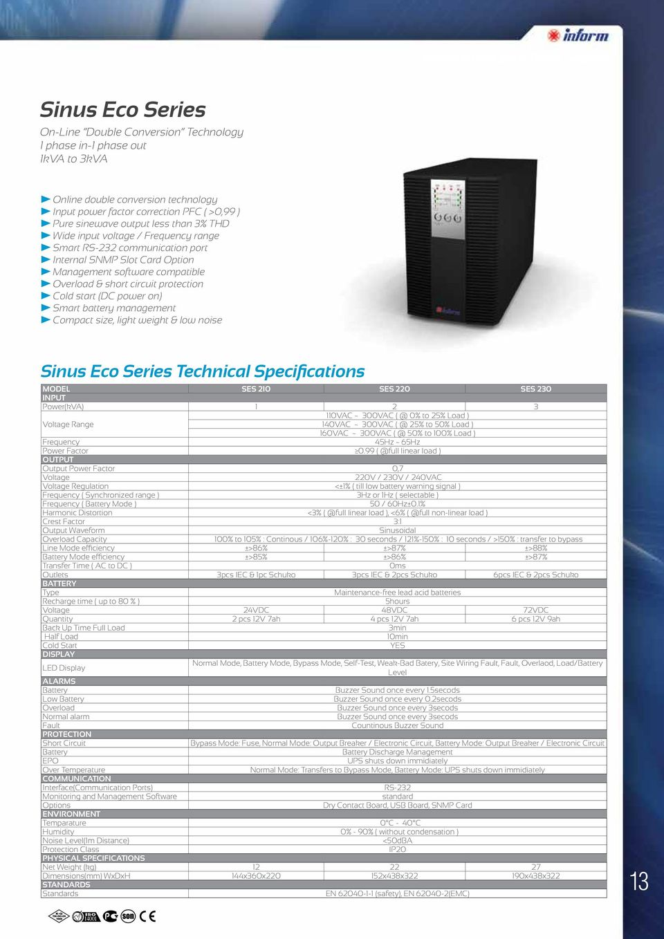 Cold start (DC power on) Smart battery management Compact size, light weight & low noise Sinus Eco Series Technical Specifications MODEL SES 210 SES 220 SES 230 INPUT Power() 1 2 3 Voltage Range