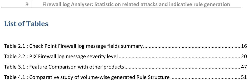 2 : PIX Firewall log message severity level... 20 Table 3.