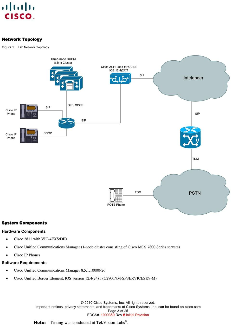 Components Cisco 2811 with VIC-4FXS/DID Cisco Unified Communications Manager (1-node cluster consisting of Cisco MCS 7800 Series servers)