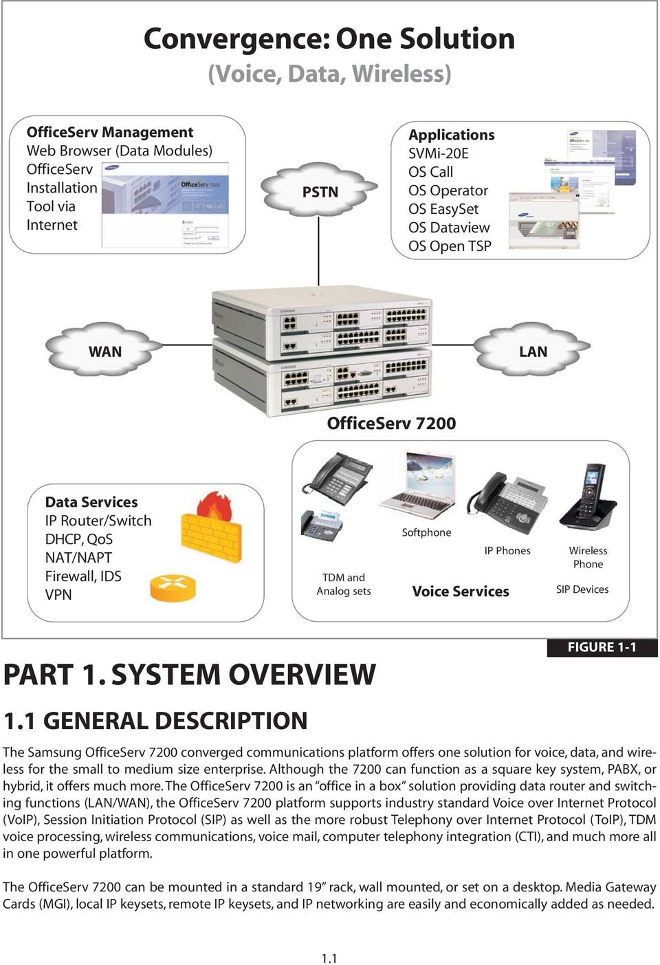 PART 1. SYSTEM OVERVIEW 1.