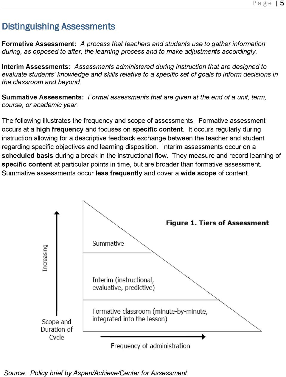 Interim Assessments: Assessments administered during instruction that are designed to evaluate students knowledge and skills relative to a specific set of goals to inform decisions in the classroom