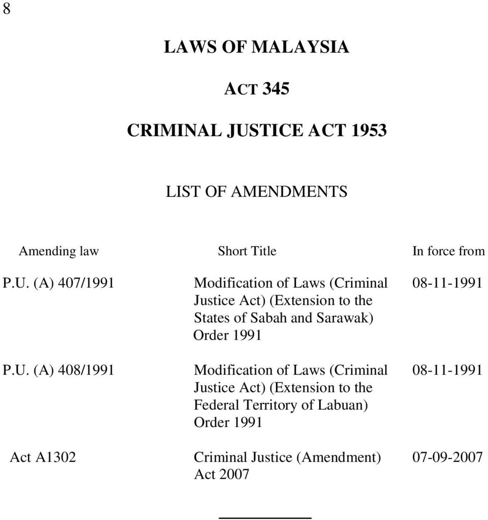 (A) 408/1991 Act A1302 Modification of Laws (Criminal Justice Act) (Extension to the States of Sabah
