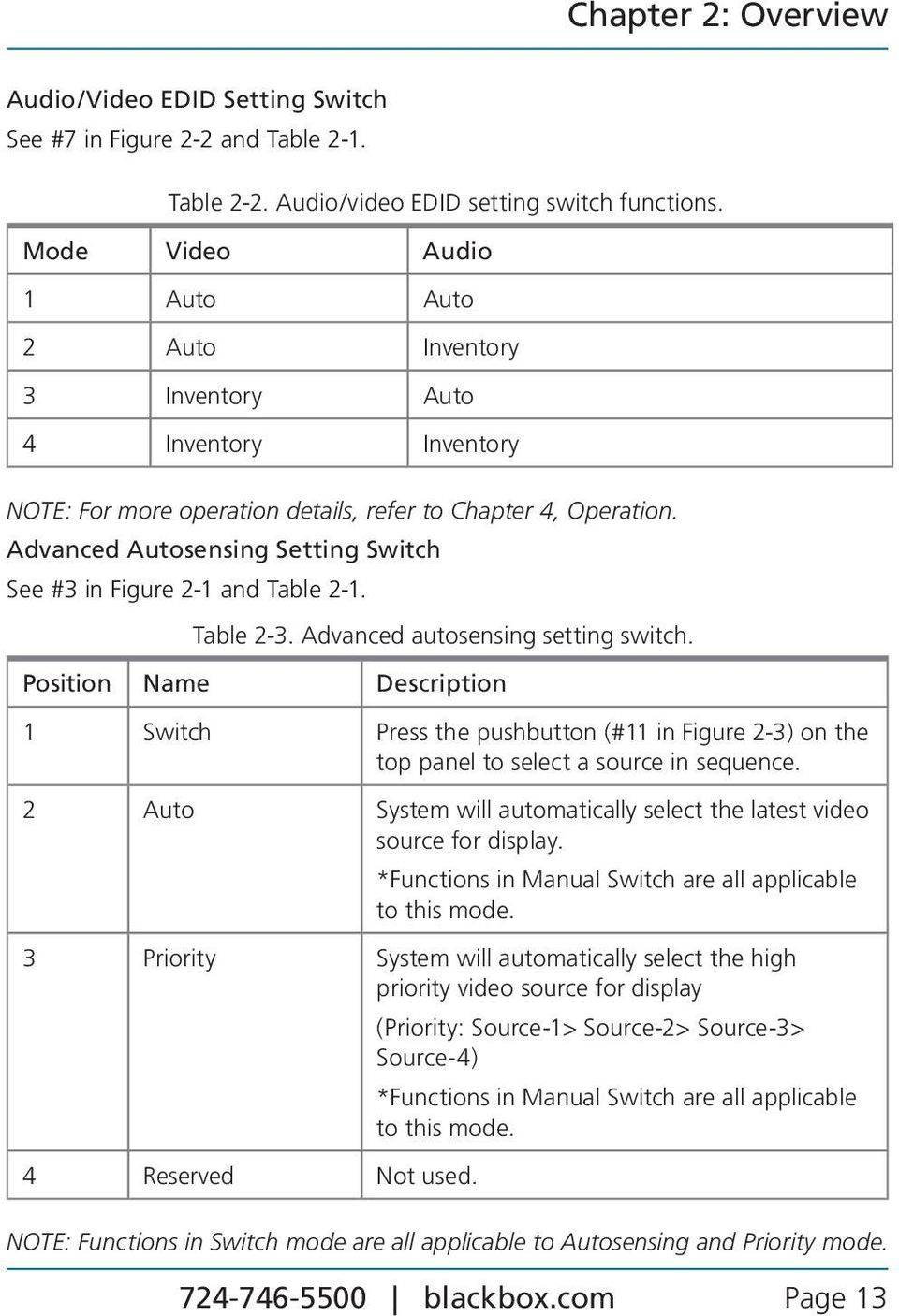 Advanced Autosensing Setting Switch See #3 in Figure 2-1 and Table 2-1. Table 2-3. Advanced autosensing setting switch.