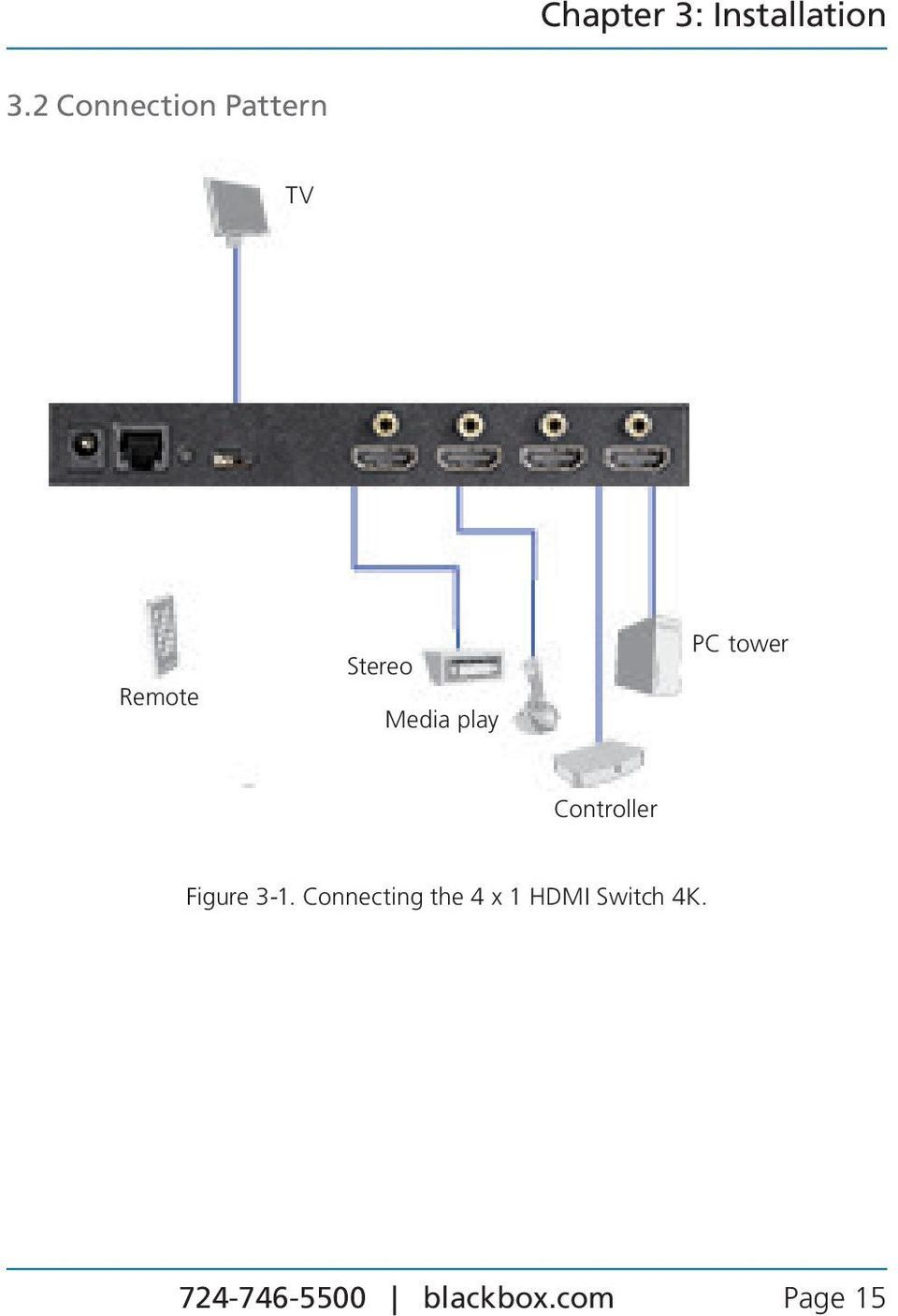 play PC tower Controller Figure 3-1.