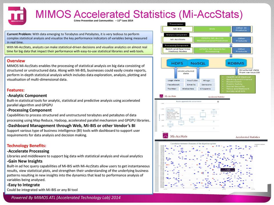 With Mi-AccStats, analysts can make statistical-driven decisions and visualize analytics on almost real time for big data that impact their performance with easy-to-use statistical libraries and web