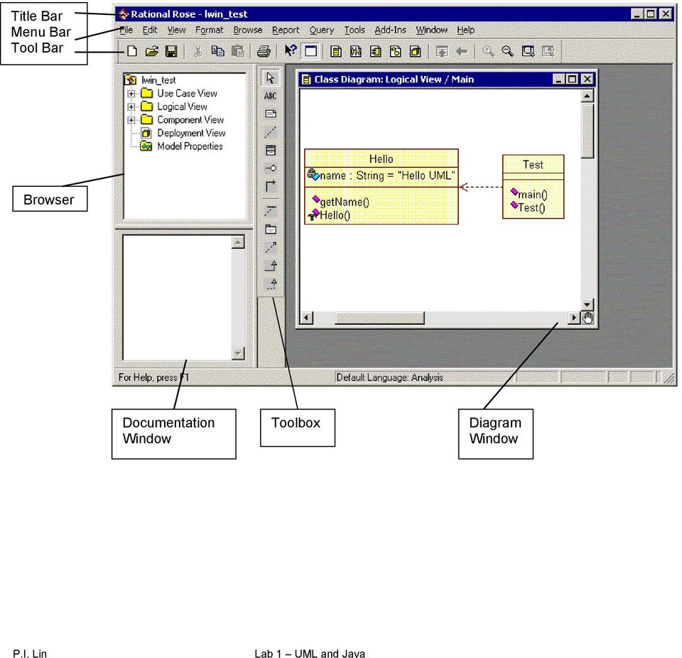 Lab 1 familiarization of rational rose environment and uml for 3 specification window b creating a simple application hellojava step 1 run rational rose enterprise step 2 create a use case diagram 1 ccuart Image collections