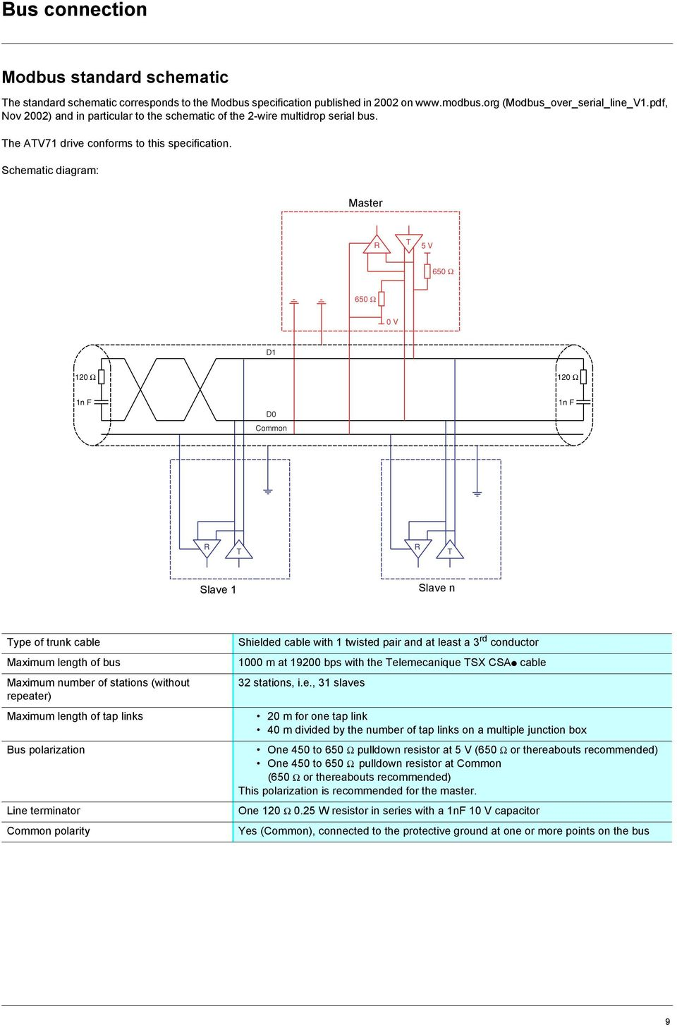 altivar 71 wiring diagram master html with 15666870 Altivar 71 Integrated Modbus User S Manual Retain For Future Use on Altivar 71 Wiring Diagram additionally 15666870 Altivar 71 Integrated Modbus User S Manual Retain For Future Use further