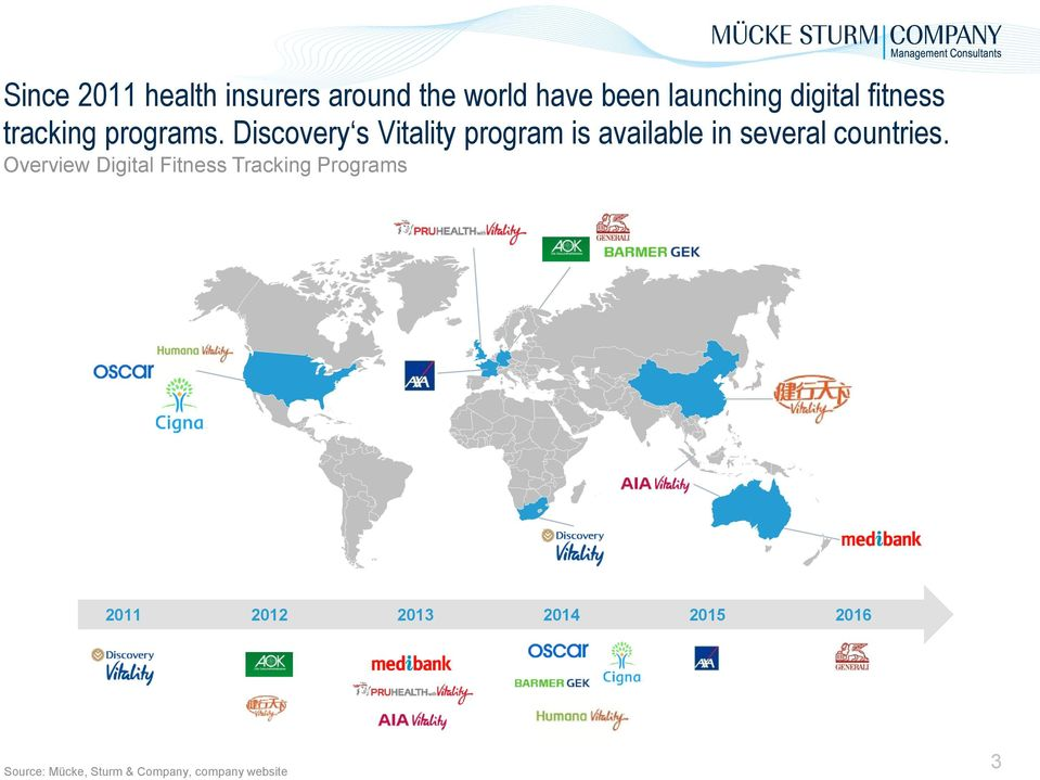 Discovery s Vitality program is available in several countries.