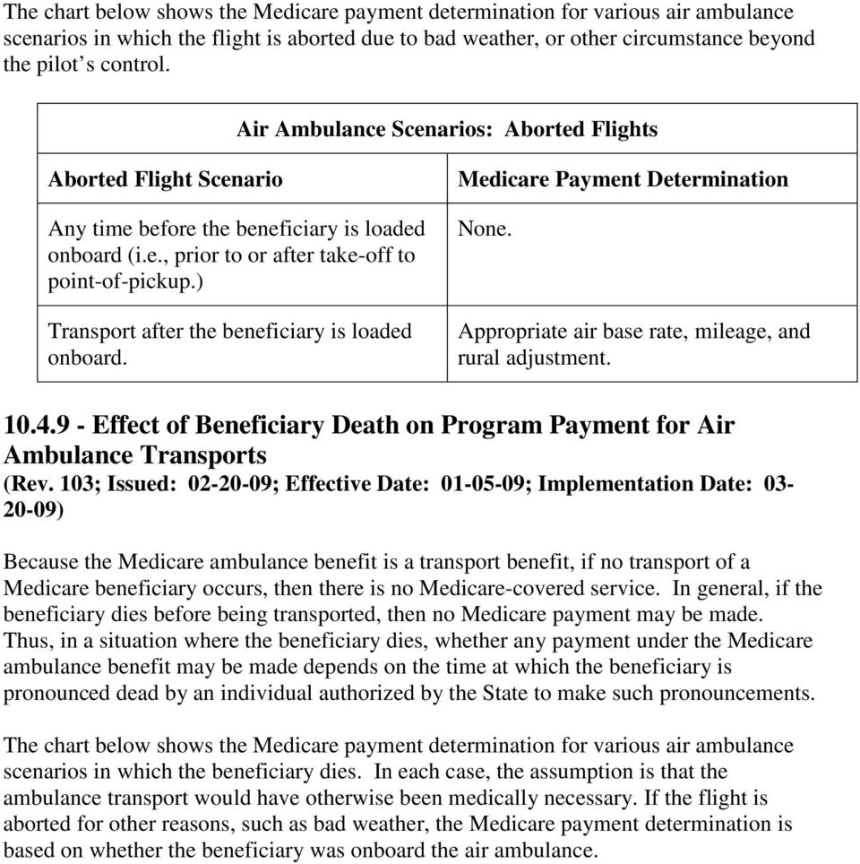 ) Transport after the beneficiary is loaded onboard. Medicare Payment Determination None. Appropriate air base rate, mileage, and rural adjustment. 10.4.