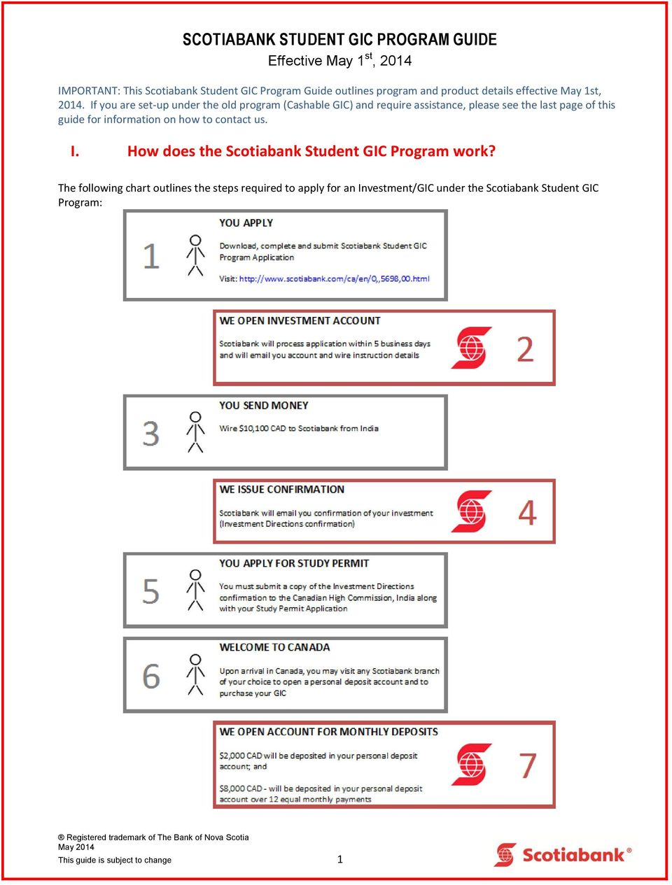 for information on how to contact us. I. How does the Scotiabank Student GIC Program work?