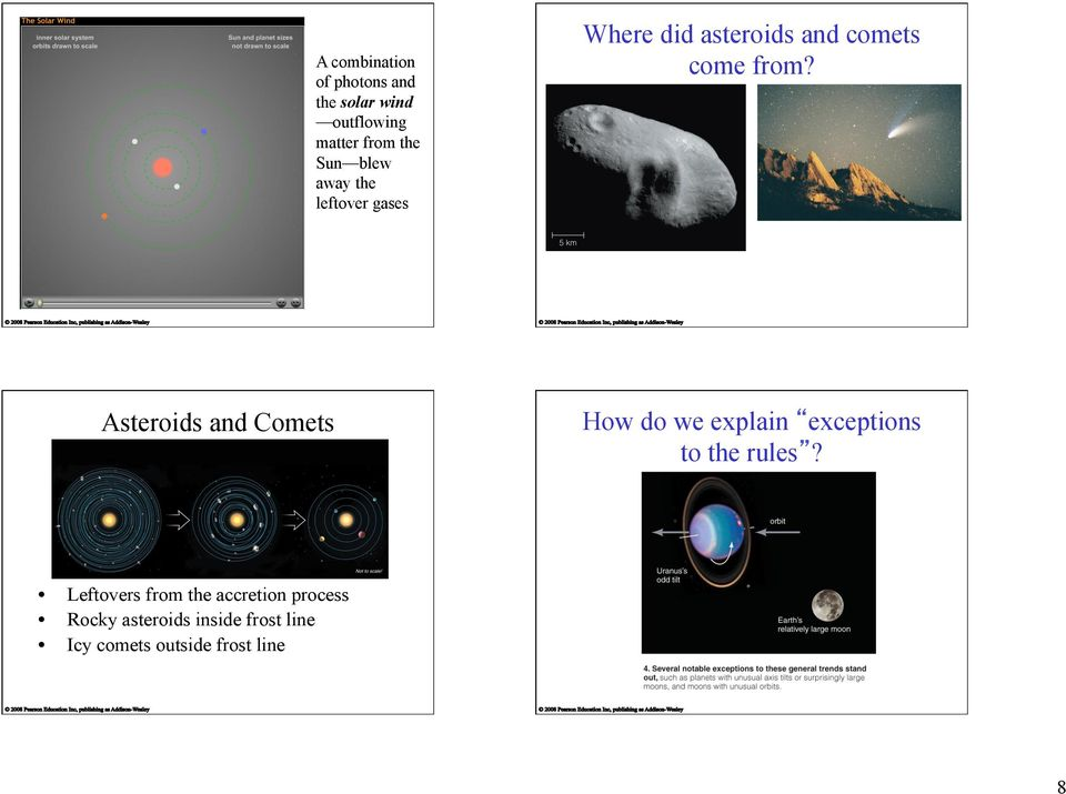Asteroids and Comets How do we explain exceptions to the rules?
