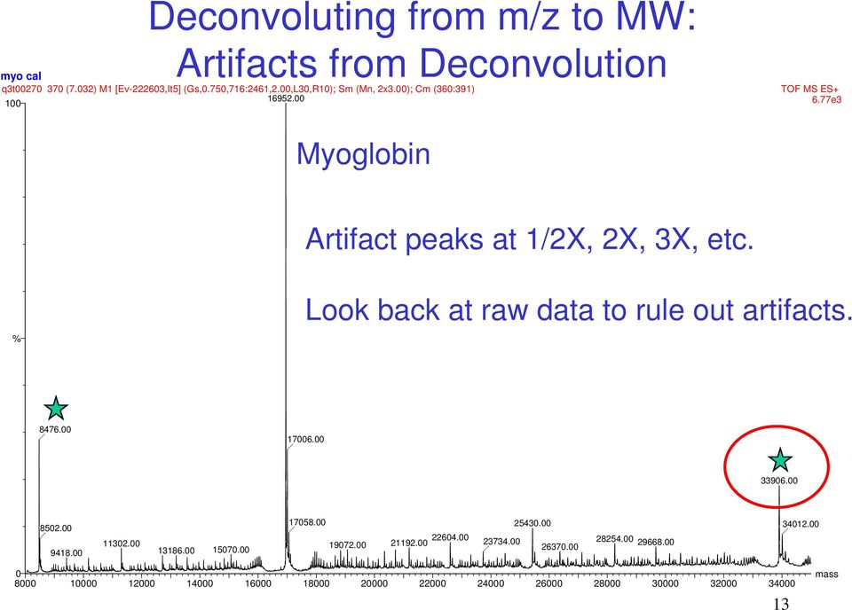 77e3 Myoglobin Artifact peaks at 1/2X, 2X, 3X, etc. % Look back at raw data to rule out artifacts. 8476.