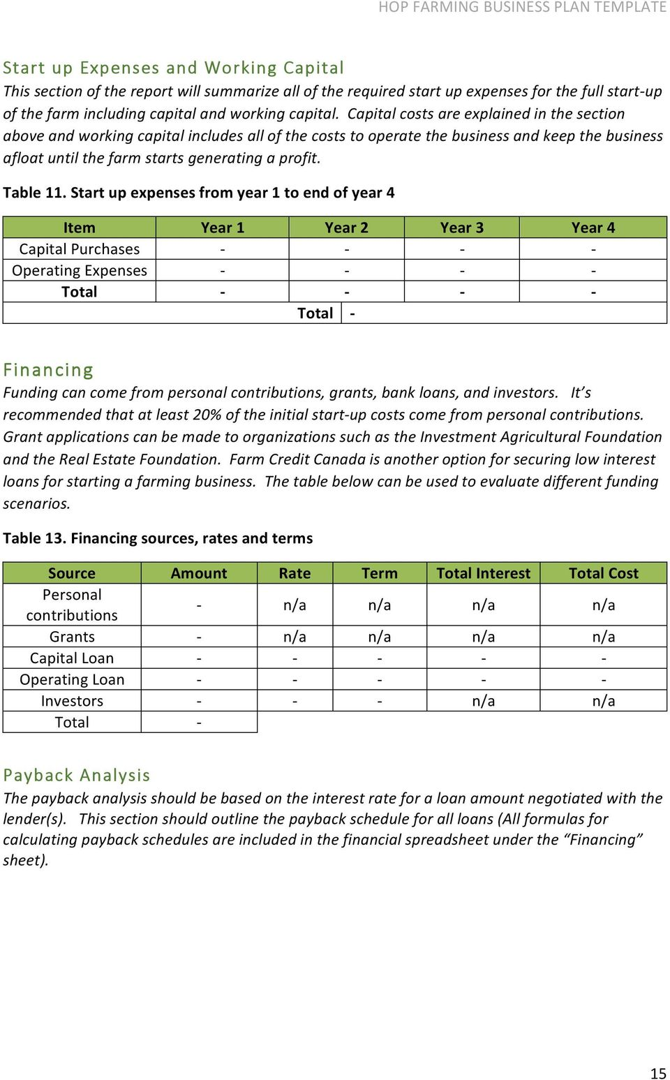 Technical report 2 hop farming business plan template pdf for Farm cash flow template