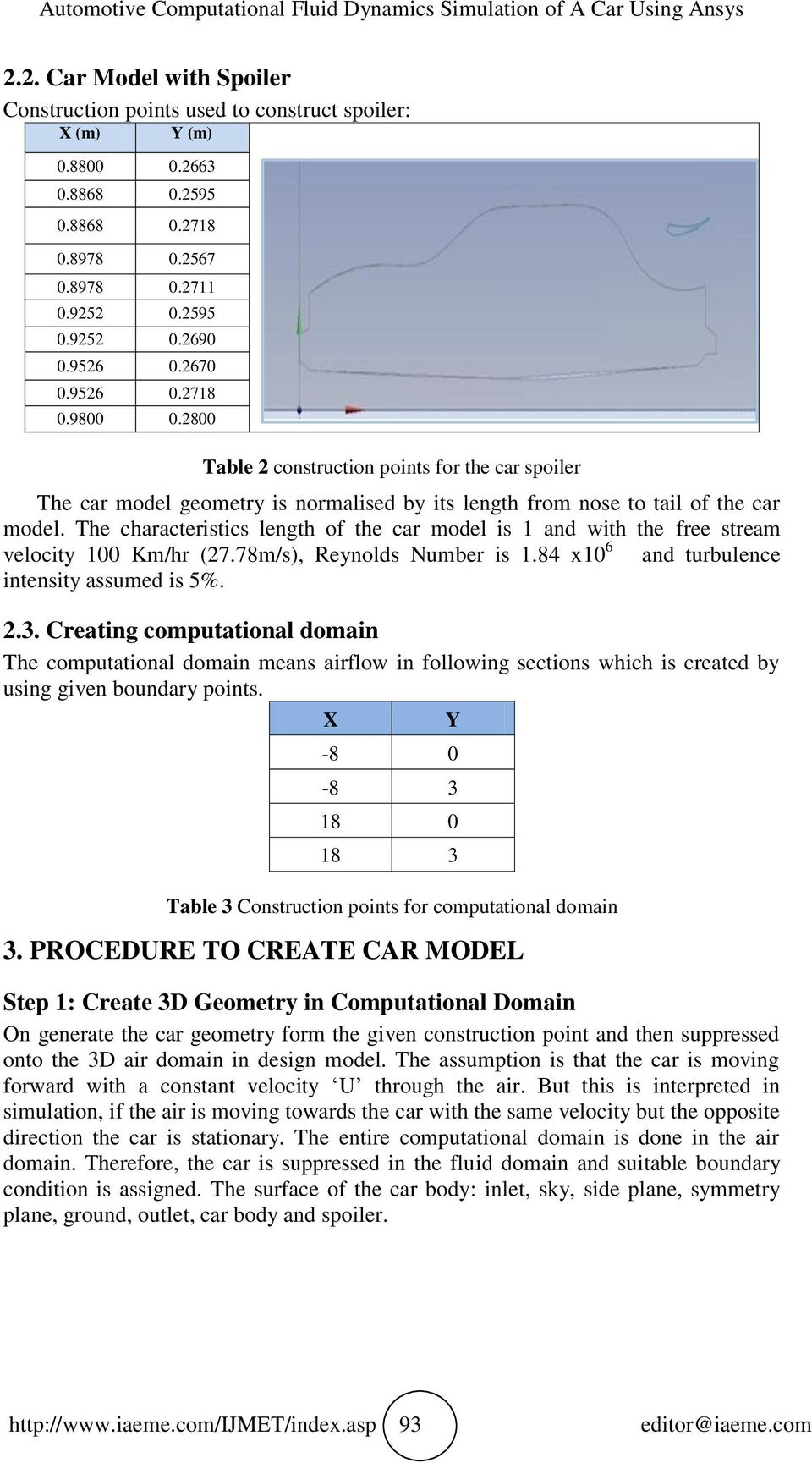 2800 Table 2 construction points for the car spoiler The car model geometry is normalised by its length from nose to tail of the car model.