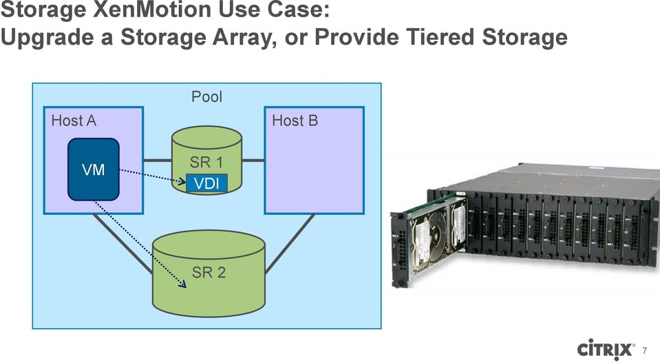 Provide Tiered Storage Host