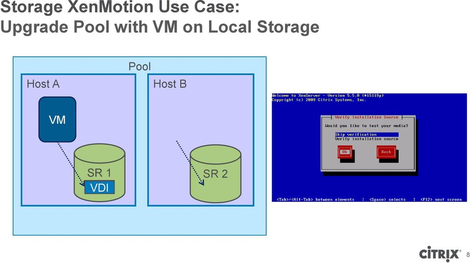 VM on Local Storage Host