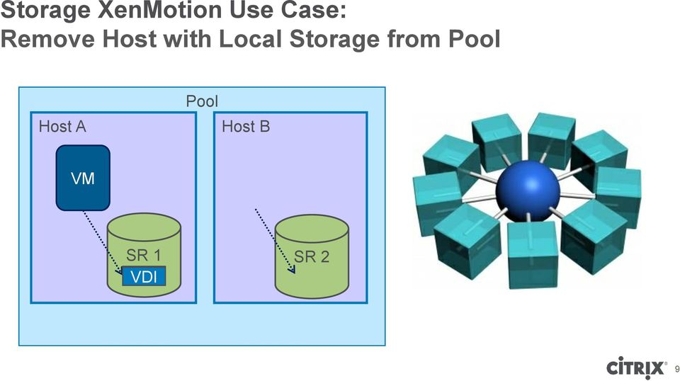 Local Storage from Pool