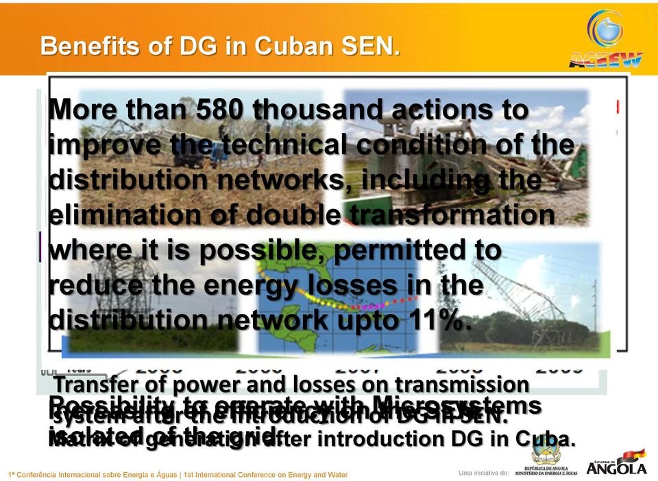 transformation where it is possible, permitted to reduce energy losses in distribution network upto 11%.
