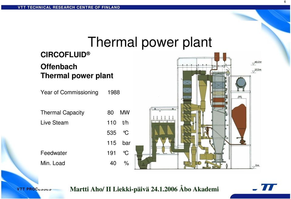 1988 Thermal Capacity 80 MW Live Steam 110