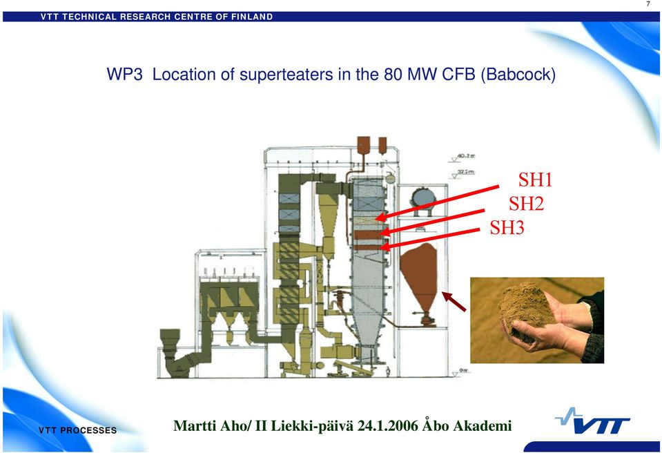1 MW CFB reactor assisted in the solution of detected problems in