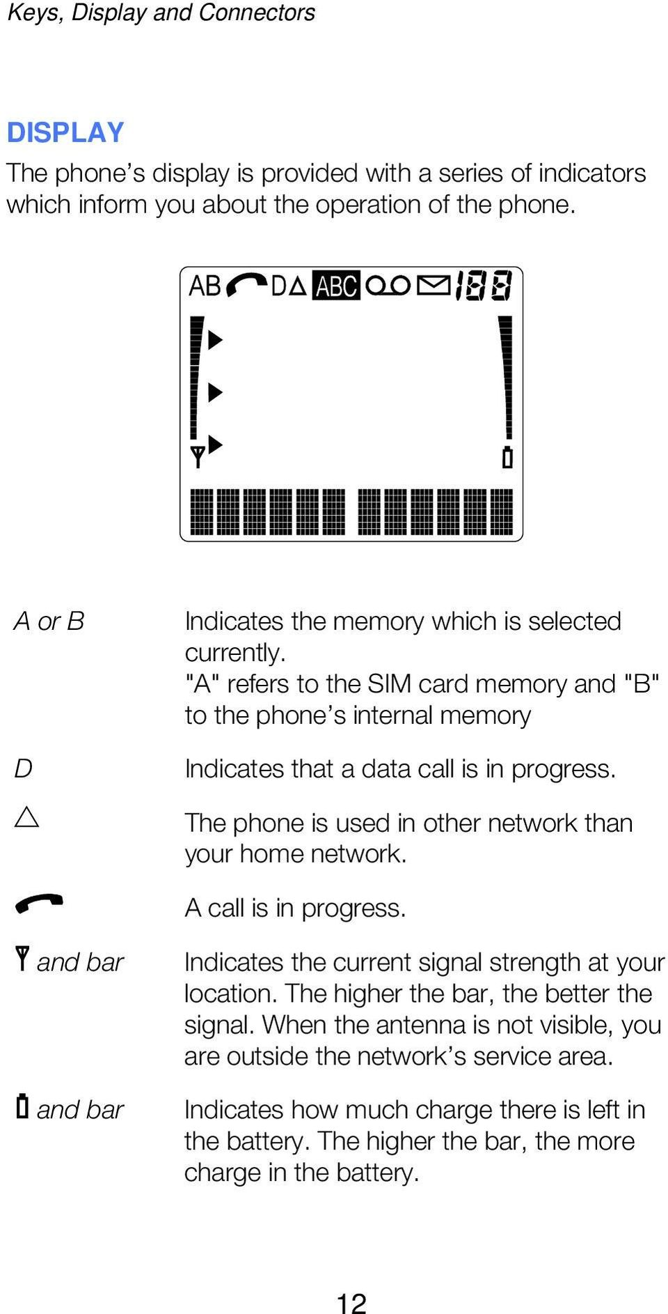 The phone is used in other network than your home network. A call is in progress. and bar and bar Indicates the current signal strength at your location. The higher the bar, the better the signal.