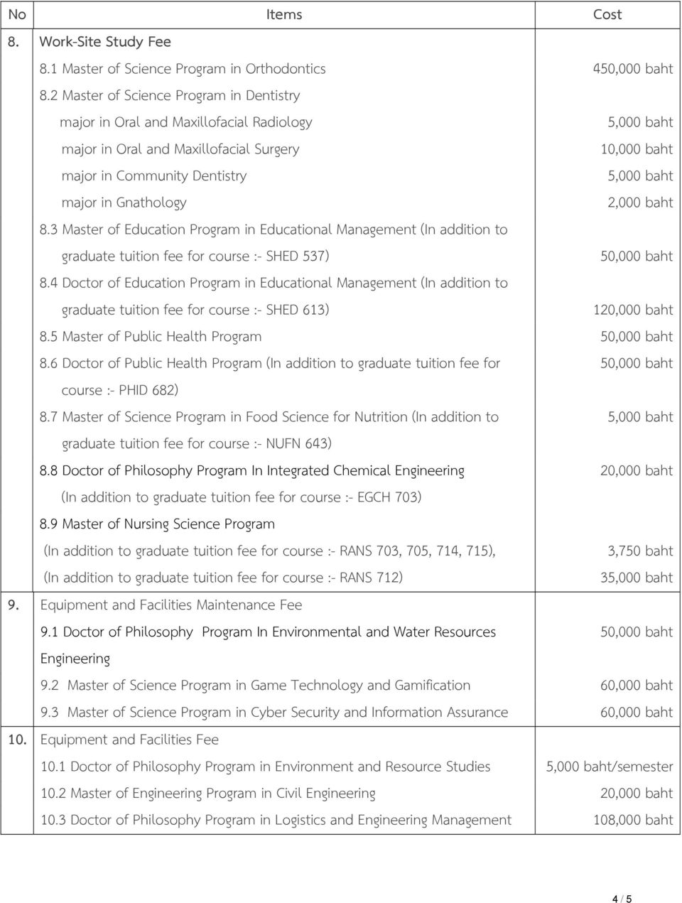 3 Master of Education Program in Educational Management (In addition to graduate tuition fee for course :- SHED 537) 8.