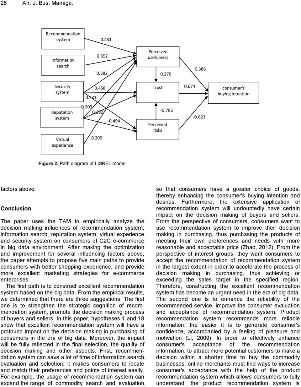 Conclusion The paper uses the TAM to empirically analyze the decision making influences of recommendation, information search, reputation, virtual experience and security on consumers of C2C