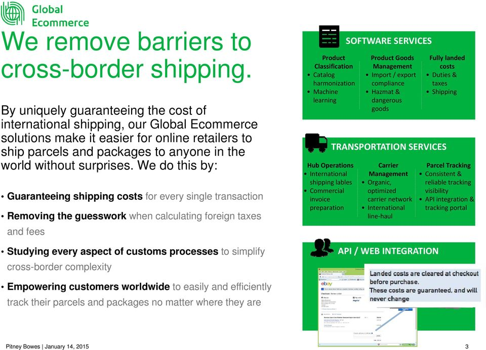 We do this by: Guaranteeing shipping costs for every single transaction Removing the guesswork when calculating foreign taxes and fees Studying every aspect of customs processes to simplify