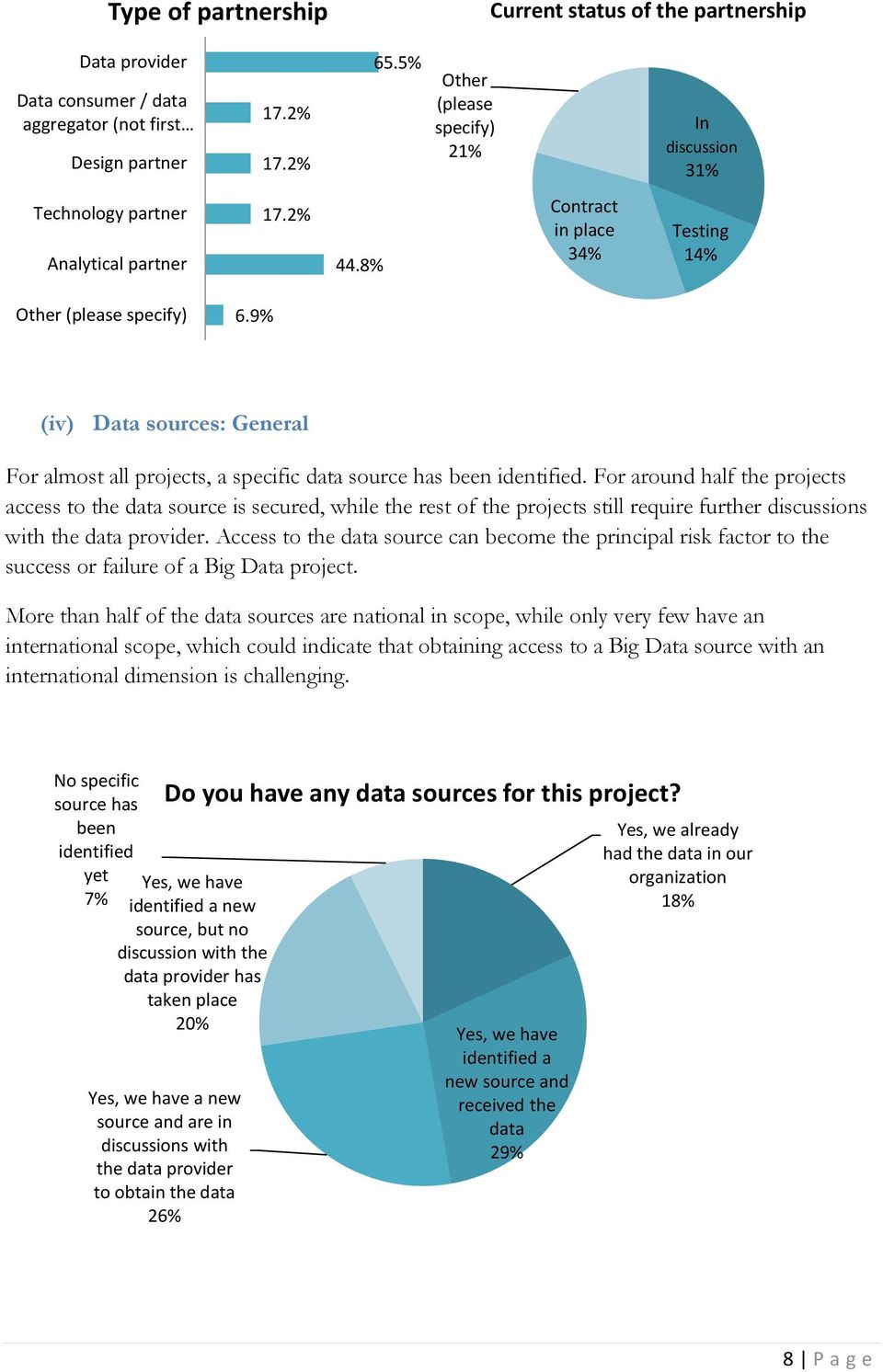 9% (iv) Data sources: General For almost all projects, a specific data source has been identified.